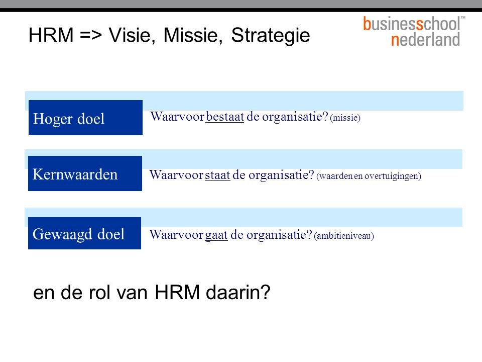 HRM => Visie, Missie, Strategie
