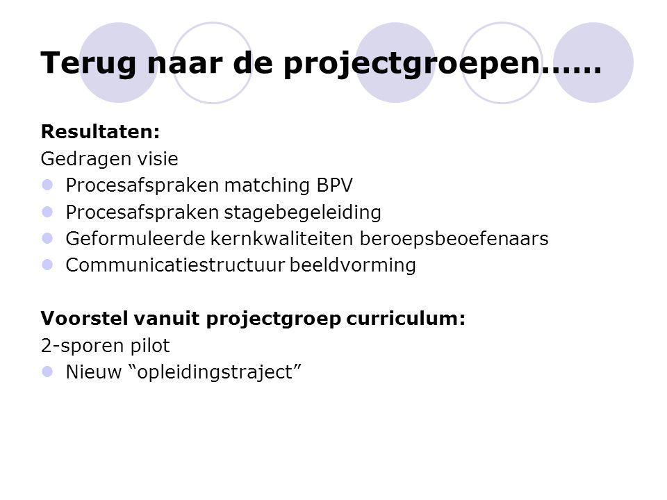 Terug naar de projectgroepen……