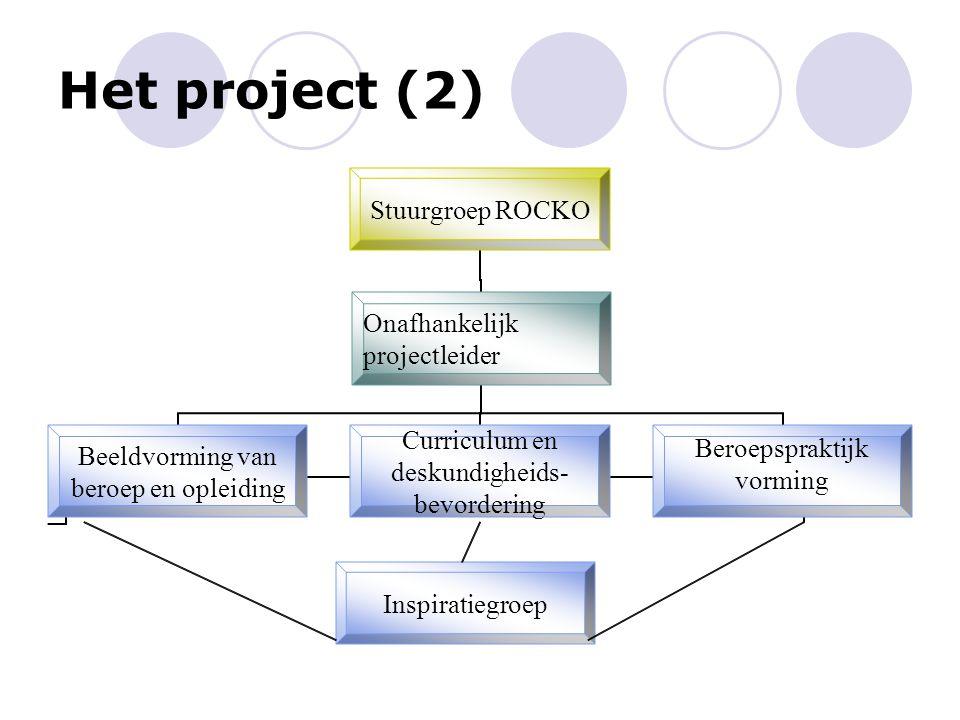Het project (2)