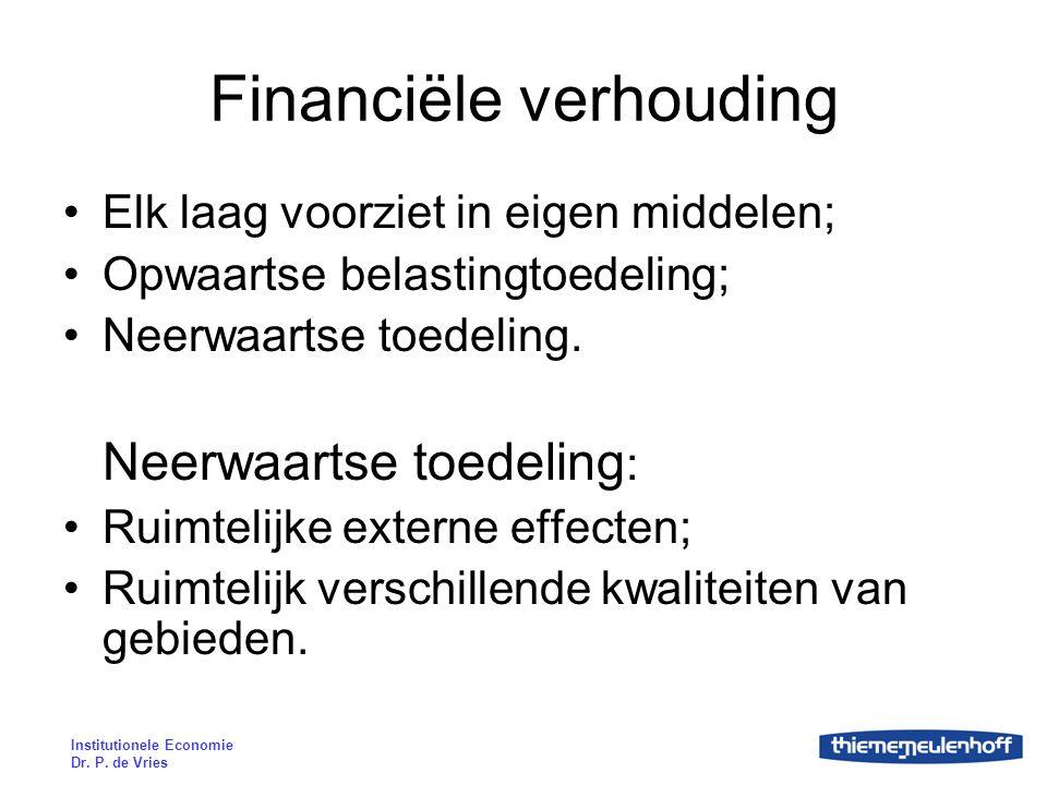Financiële verhouding