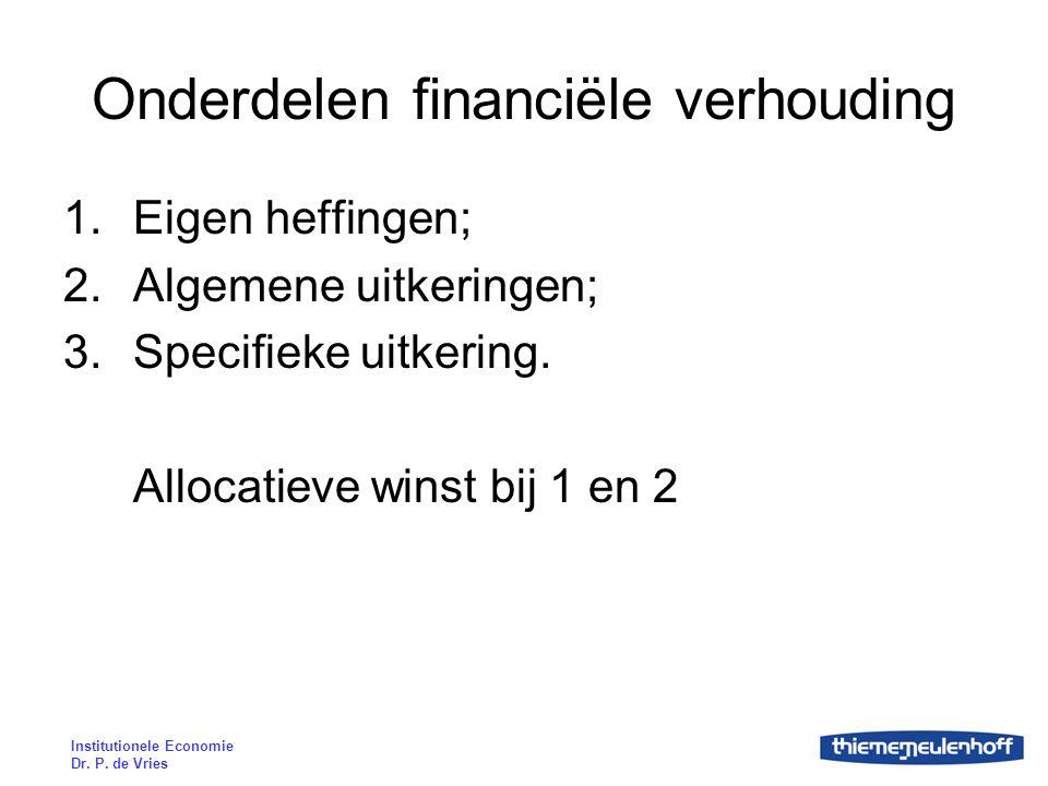 Onderdelen financiële verhouding