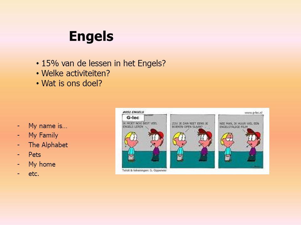 Engels 15% van de lessen in het Engels Welke activiteiten