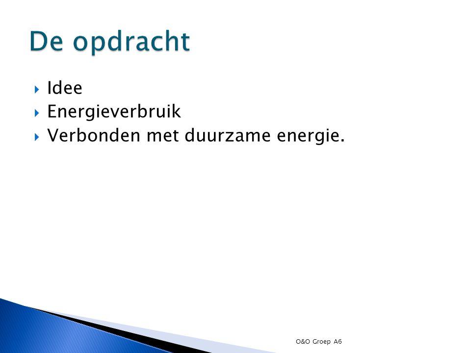 De opdracht Idee Energieverbruik Verbonden met duurzame energie.