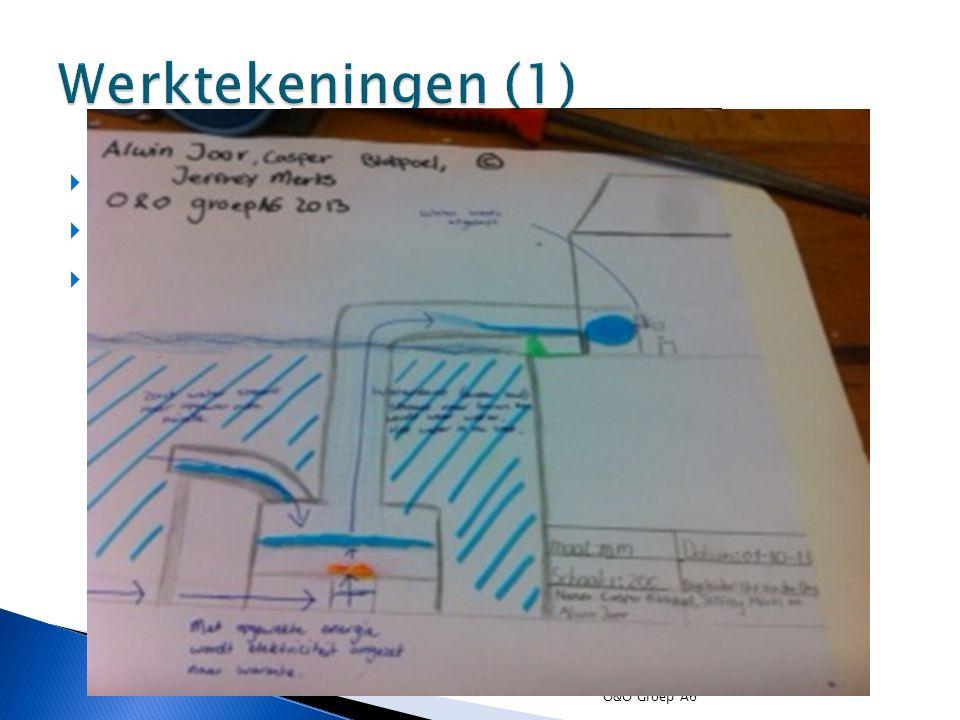 Werktekeningen (1) Voor het model bouwen Hoe moet het eruit zien