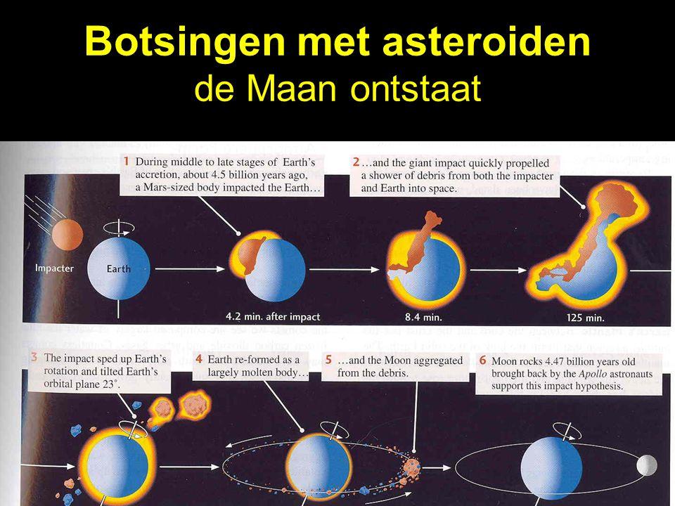 Botsingen met asteroiden de Maan ontstaat