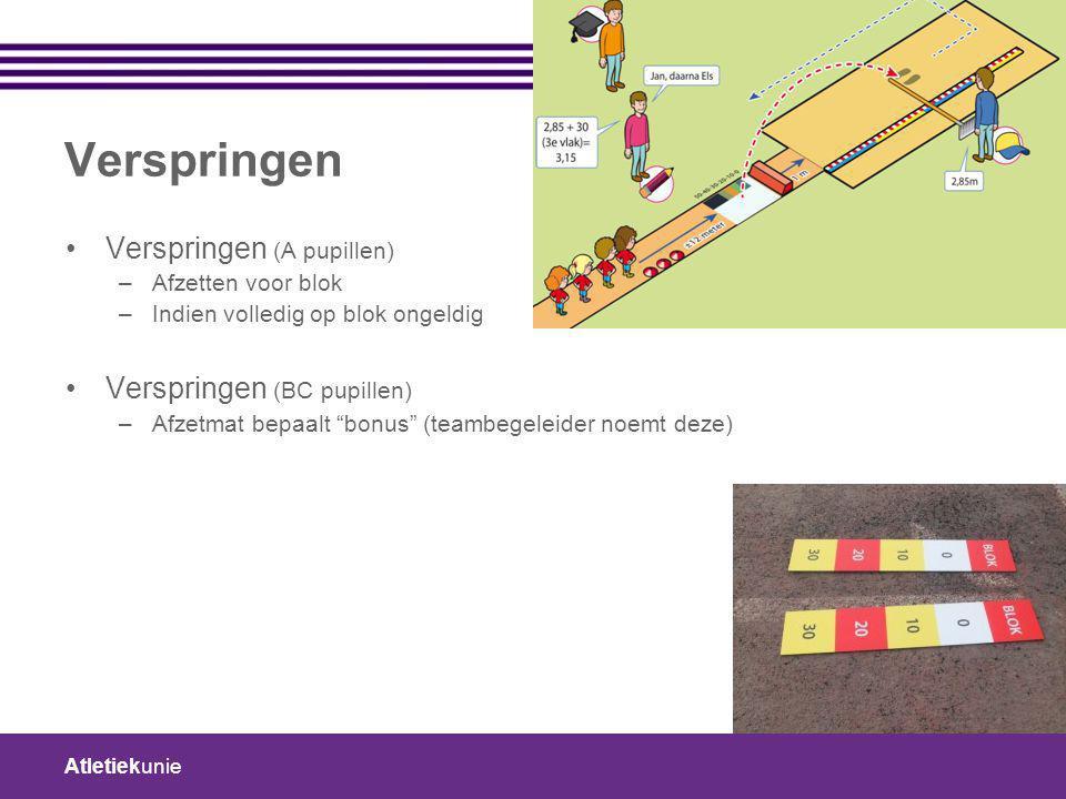 Verspringen Verspringen (A pupillen) Verspringen (BC pupillen)