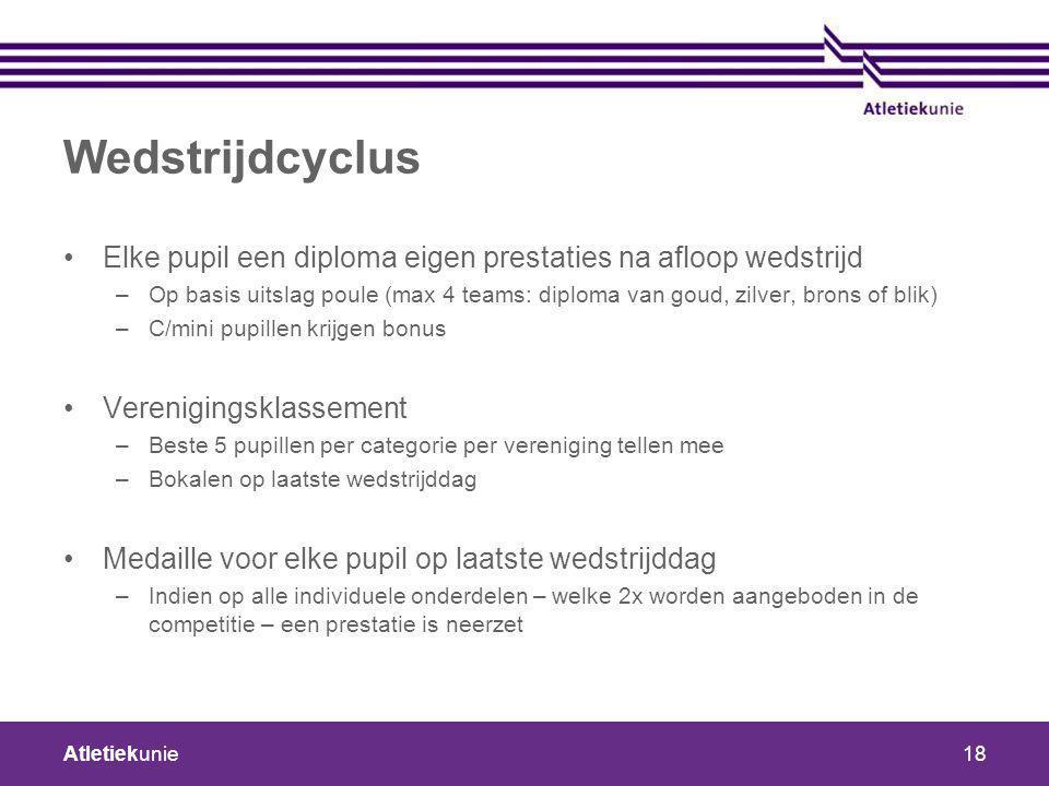 Wedstrijdcyclus Elke pupil een diploma eigen prestaties na afloop wedstrijd.