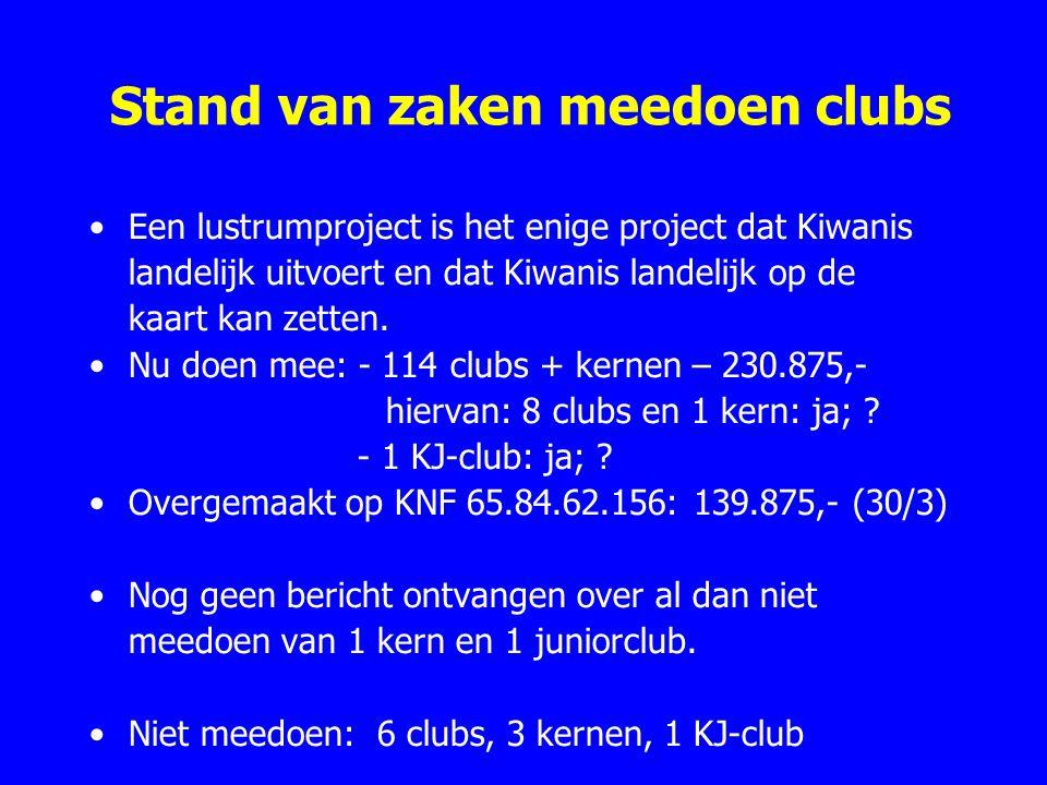 Stand van zaken meedoen clubs
