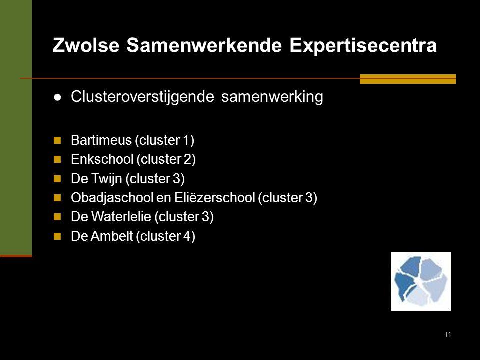 Zwolse Samenwerkende Expertisecentra