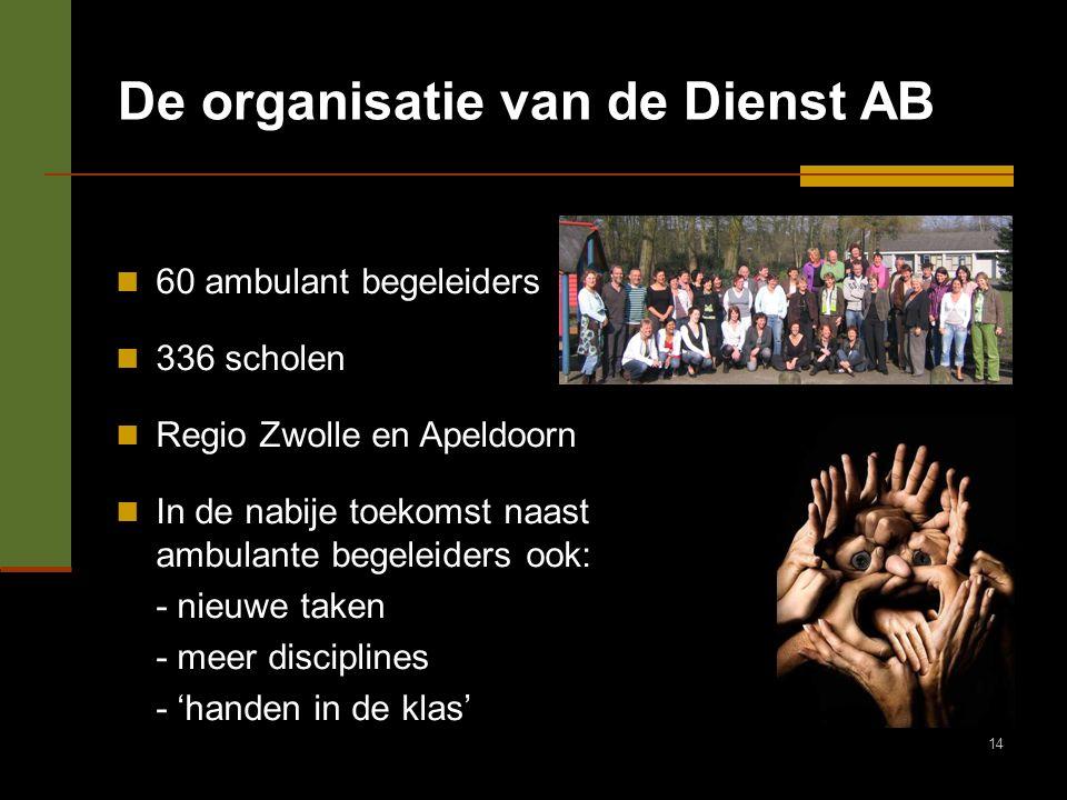 De organisatie van de Dienst AB