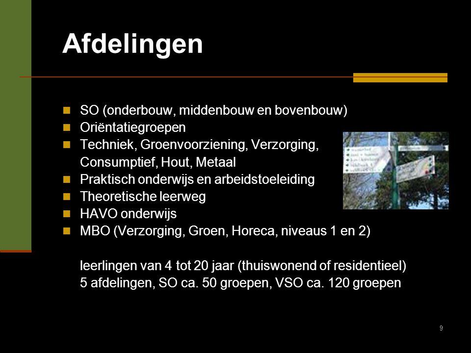 Afdelingen SO (onderbouw, middenbouw en bovenbouw) Oriëntatiegroepen