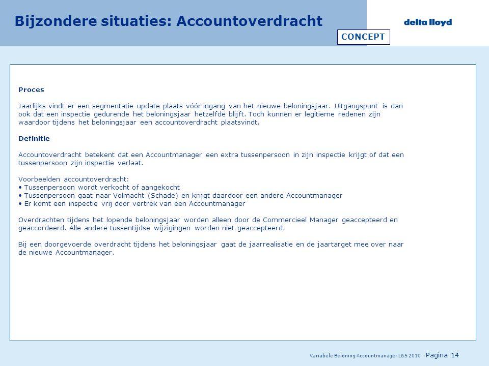 Bijzondere situaties: Accountoverdracht
