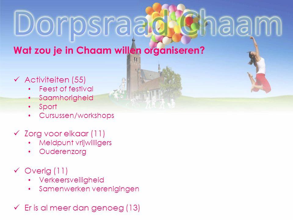 Wat zou je in Chaam willen organiseren