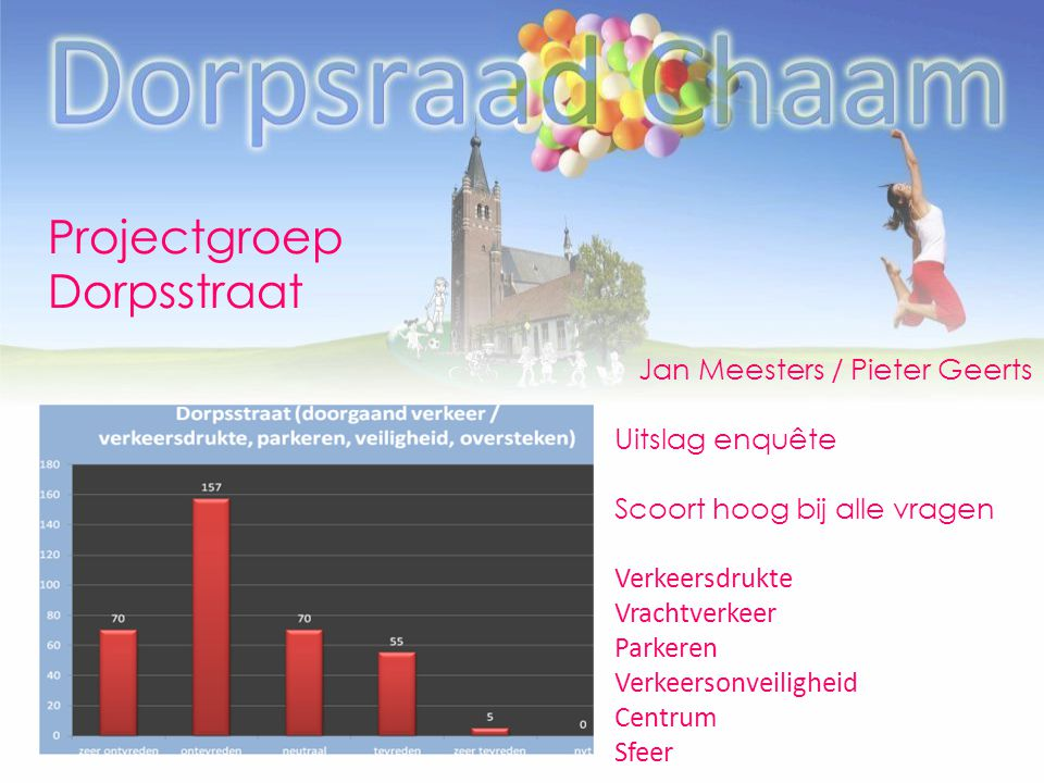 Projectgroep Dorpsstraat Jan Meesters / Pieter Geerts Uitslag enquête
