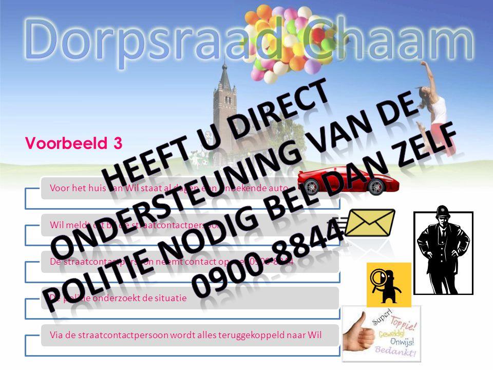 Heeft u direct ondersteuning van de politie nodig bel dan zelf 0900-8844
