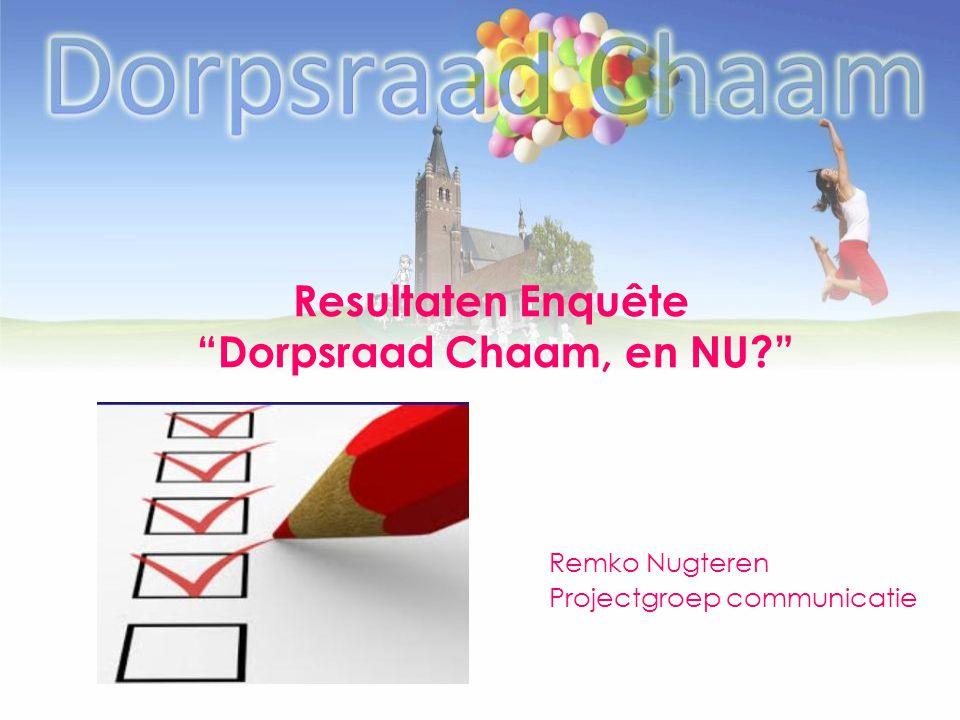 Dorpsraad Chaam, en NU