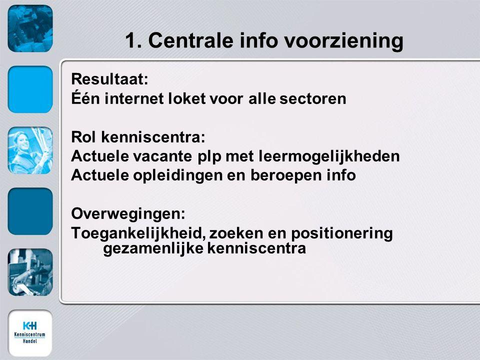 1. Centrale info voorziening