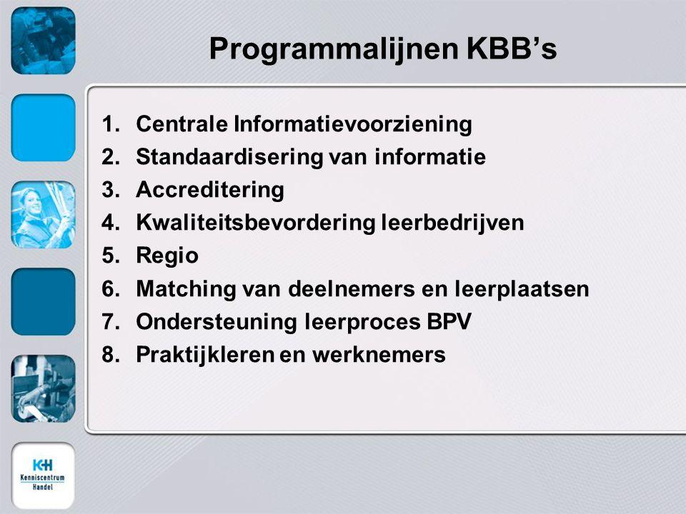 Programmalijnen KBB's