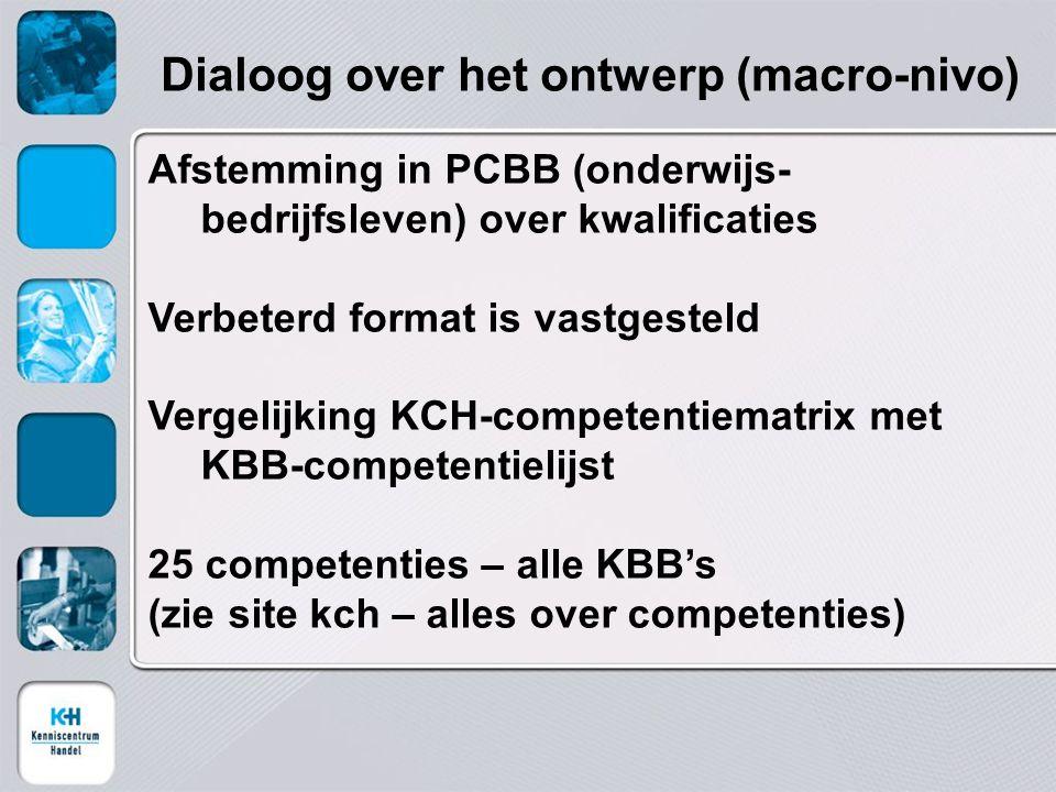Dialoog over het ontwerp (macro-nivo)
