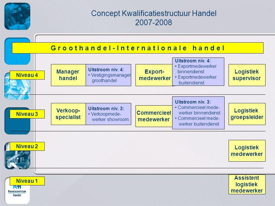 Concept Kwalificatiestructuur Handel 2007-2008