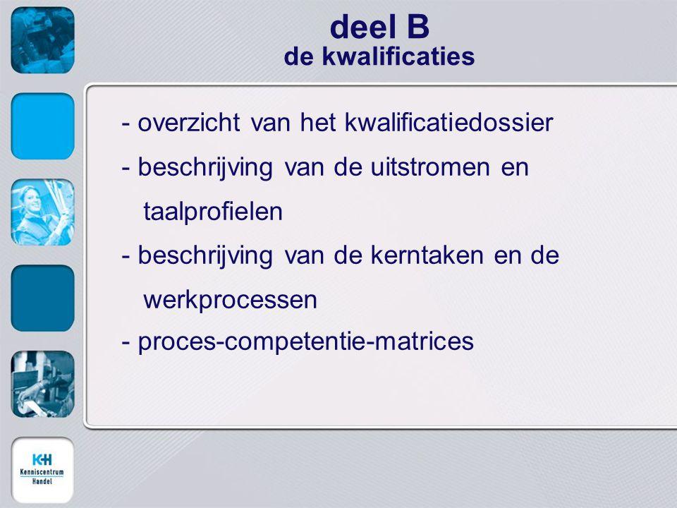 deel B de kwalificaties