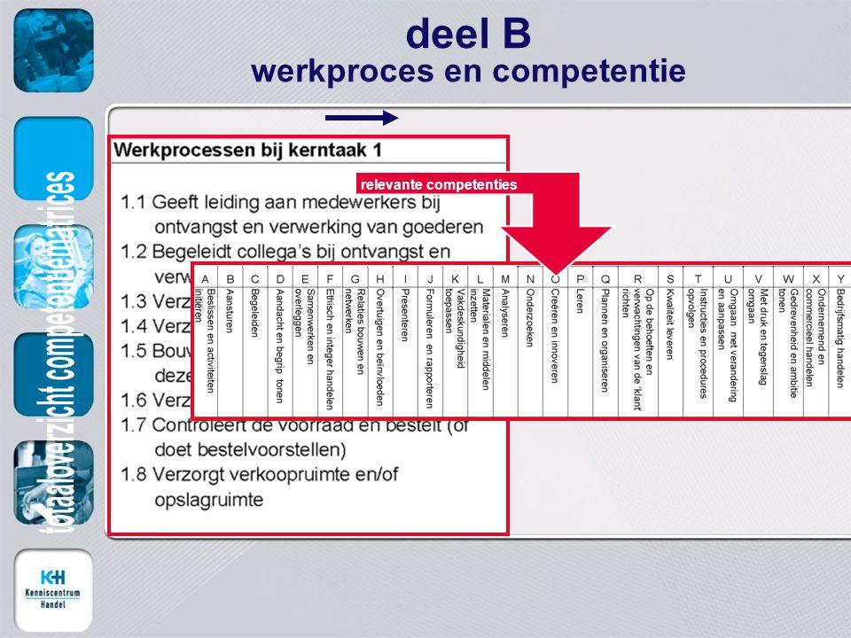 deel B werkproces en competentie