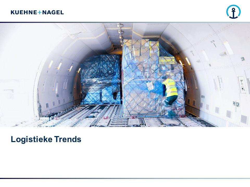 Logistieke Trends