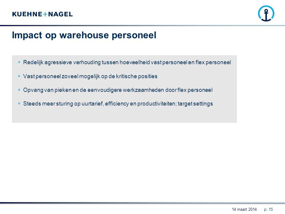 Impact op warehouse personeel