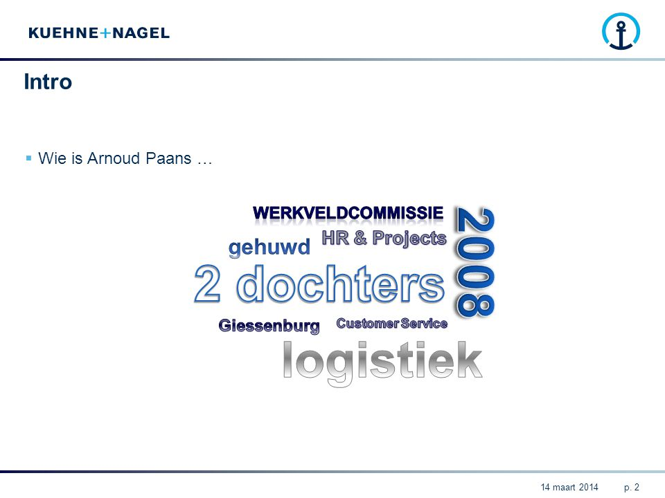 2008 2 dochters logistiek Intro gehuwd HR & Projects