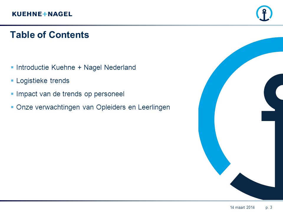 Table of Contents Introductie Kuehne + Nagel Nederland