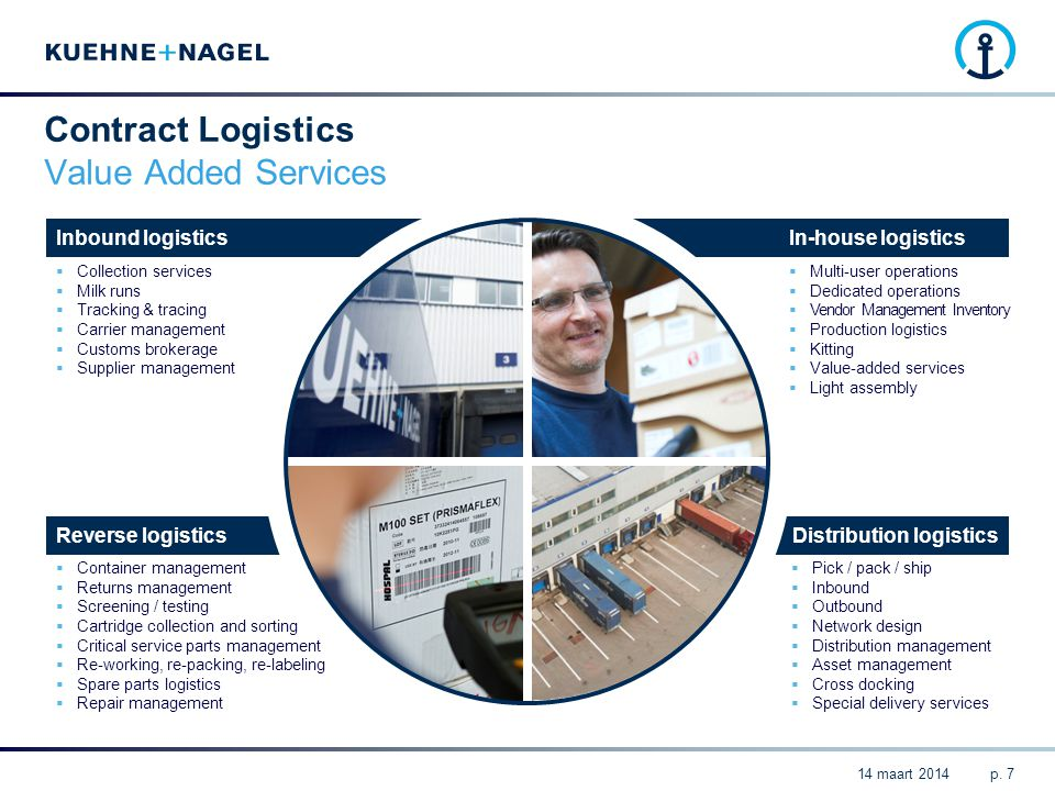 Contract Logistics Value Added Services