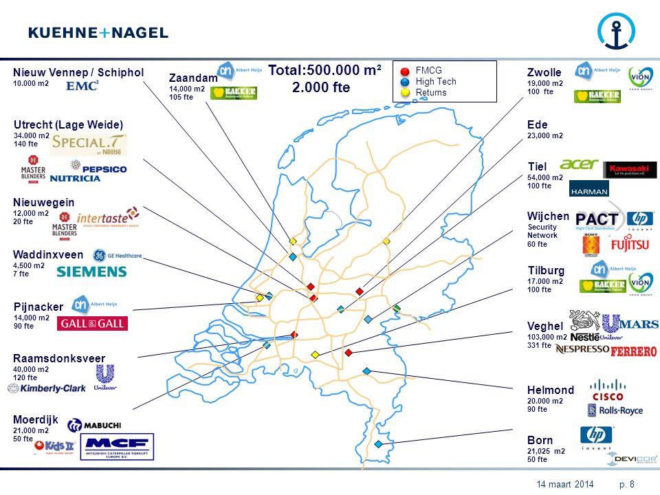 Total:500.000 m² 2.000 fte Nieuw Vennep / Schiphol Zwolle Zaandam
