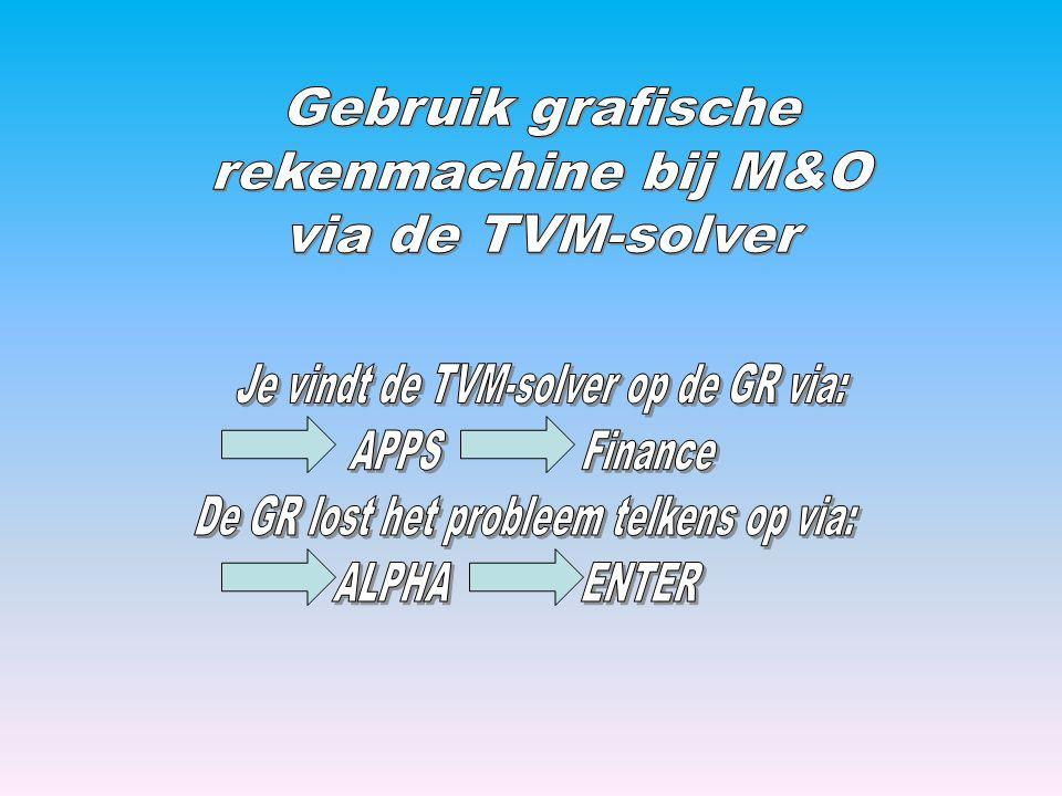 Gebruik grafische rekenmachine bij M&O via de TVM-solver