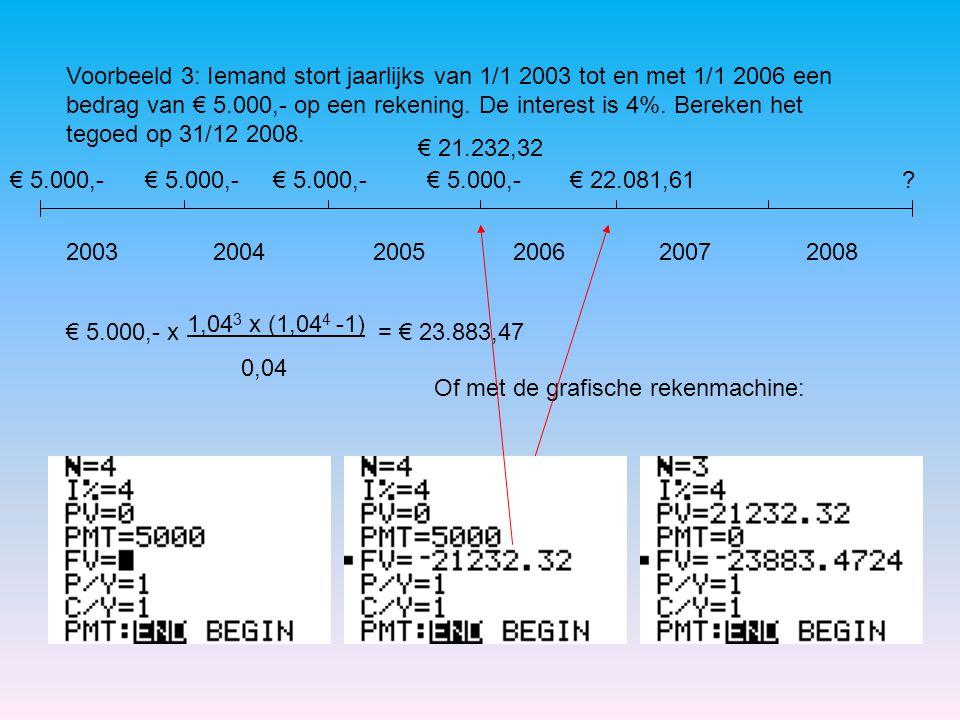 Voorbeeld 3: Iemand stort jaarlijks van 1/1 2003 tot en met 1/1 2006 een bedrag van € 5.000,- op een rekening. De interest is 4%. Bereken het tegoed op 31/12 2008.