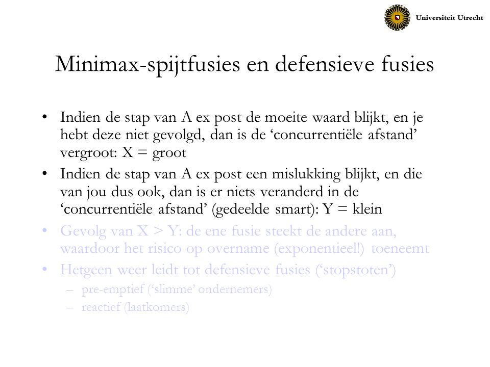 Minimax-spijtfusies en defensieve fusies