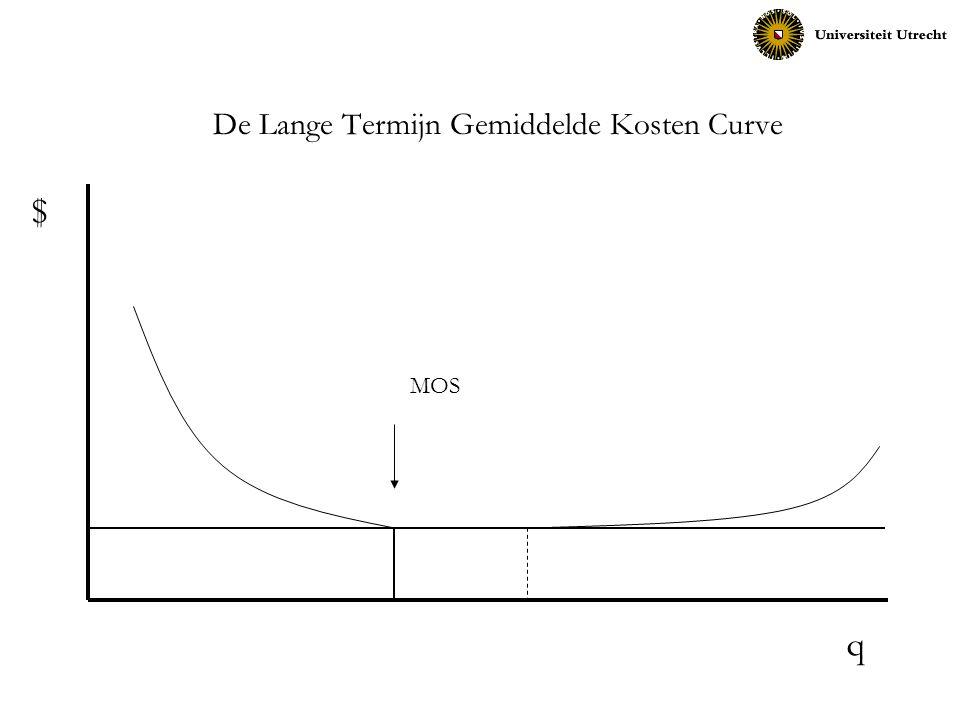 De Lange Termijn Gemiddelde Kosten Curve