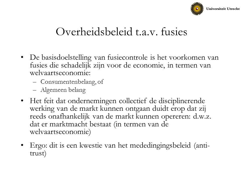 Overheidsbeleid t.a.v. fusies