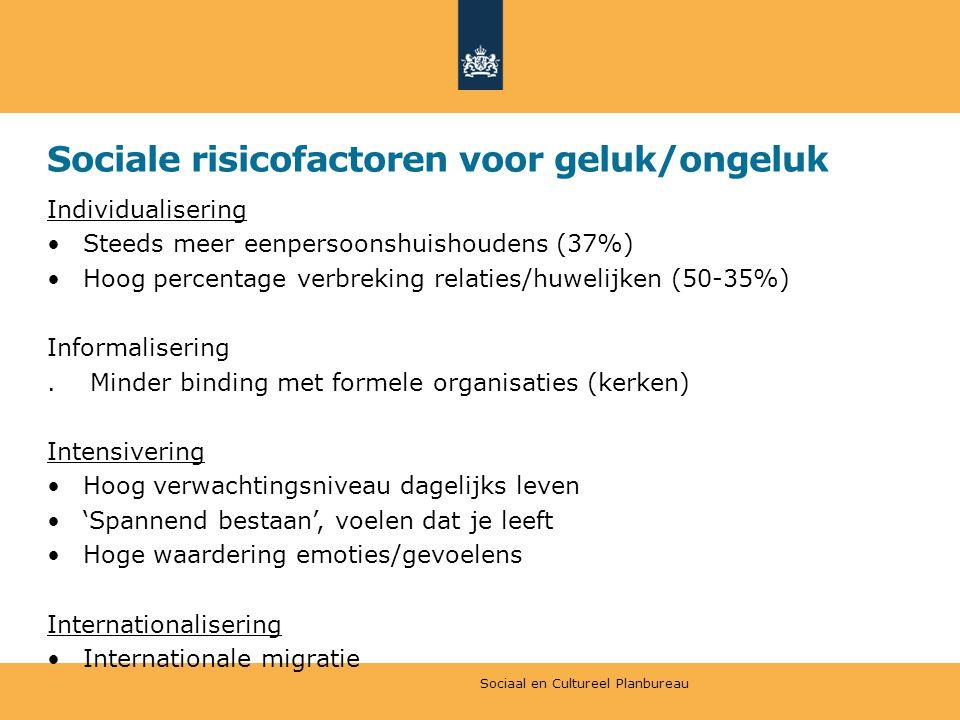 Sociale risicofactoren voor geluk/ongeluk