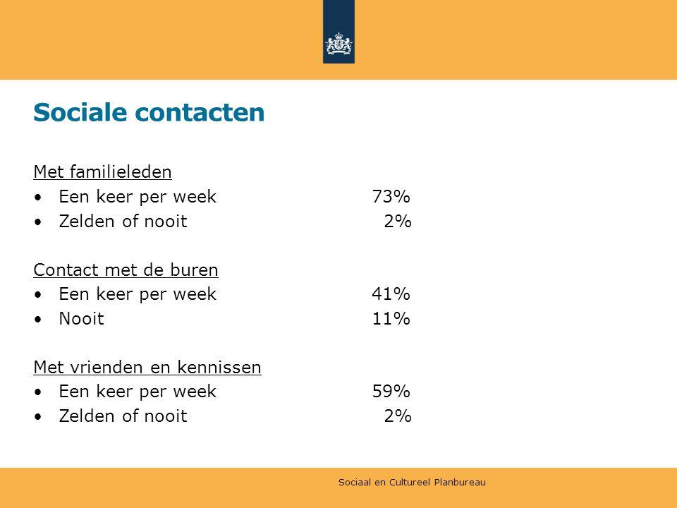 Sociale contacten Met familieleden Een keer per week 73%