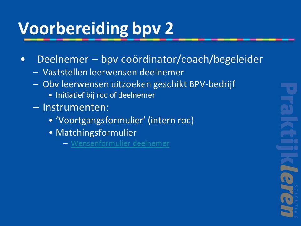 Voorbereiding bpv 2 Deelnemer – bpv coördinator/coach/begeleider