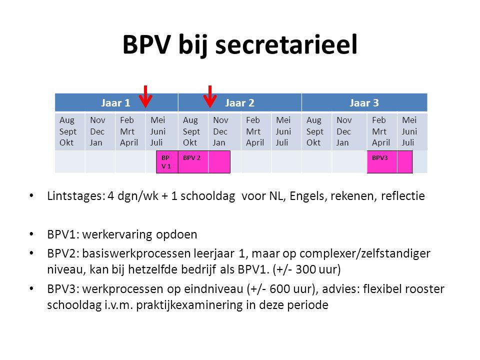 BPV bij secretarieel Lintstages: 4 dgn/wk + 1 schooldag voor NL, Engels, rekenen, reflectie. BPV1: werkervaring opdoen.