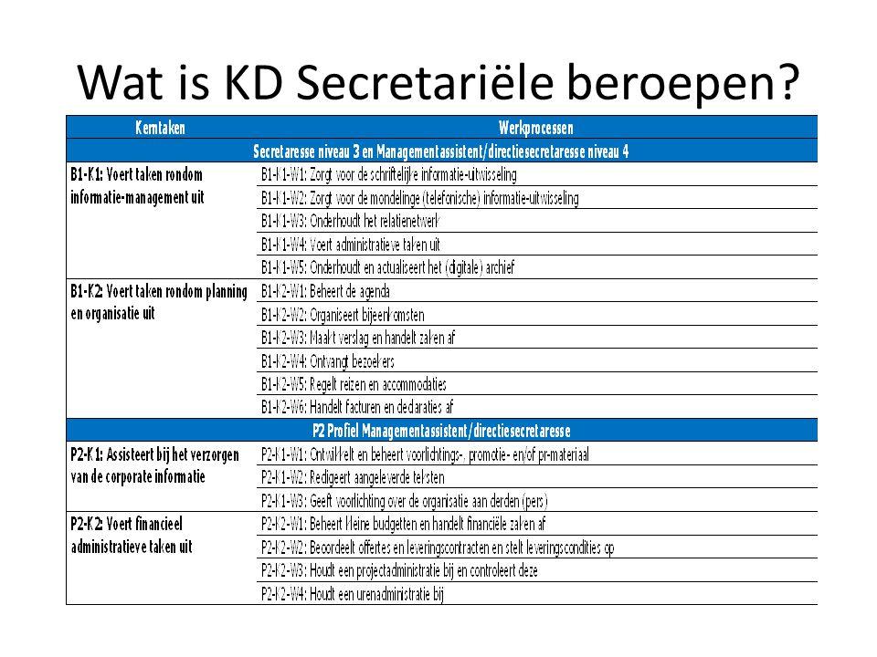 Wat is KD Secretariële beroepen