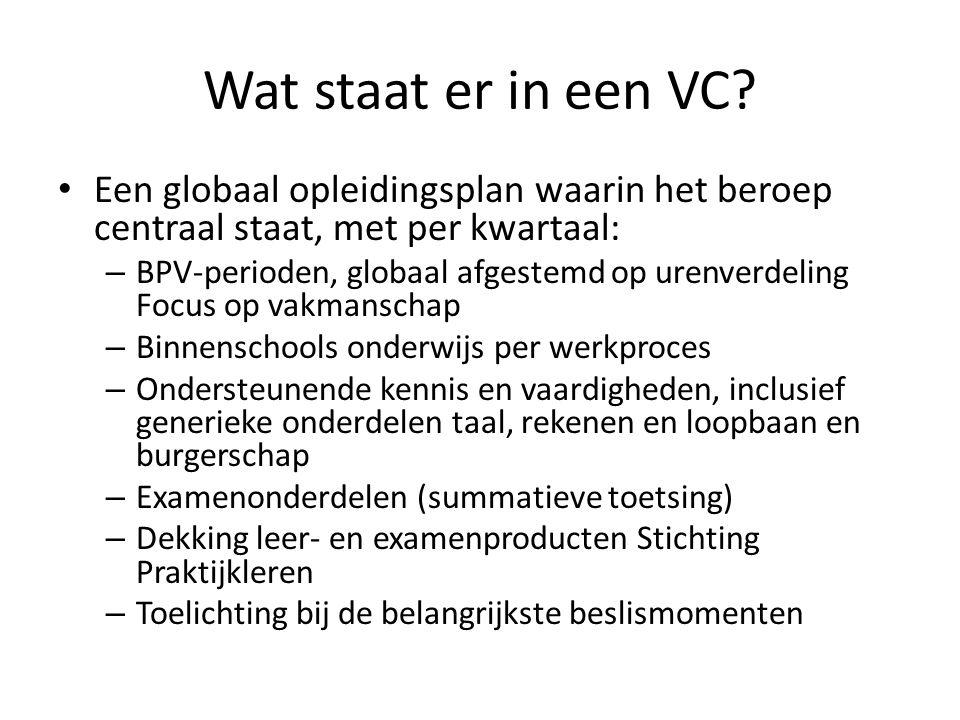 Wat staat er in een VC Een globaal opleidingsplan waarin het beroep centraal staat, met per kwartaal: