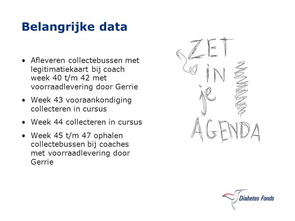 Belangrijke data Afleveren collectebussen met legitimatiekaart bij coach week 40 t/m 42 met voorraadlevering door Gerrie.