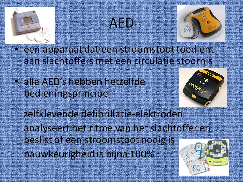 AED een apparaat dat een stroomstoot toedient aan slachtoffers met een circulatie stoornis. alle AED's hebben hetzelfde bedieningsprincipe.