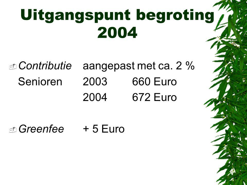 Uitgangspunt begroting 2004