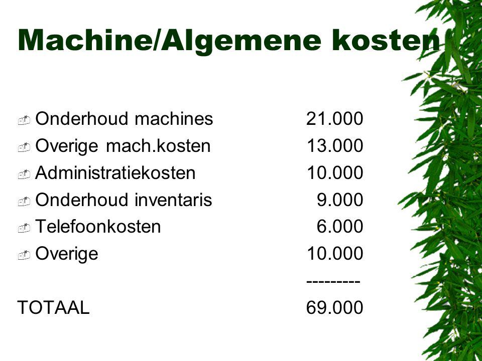 Machine/Algemene kosten
