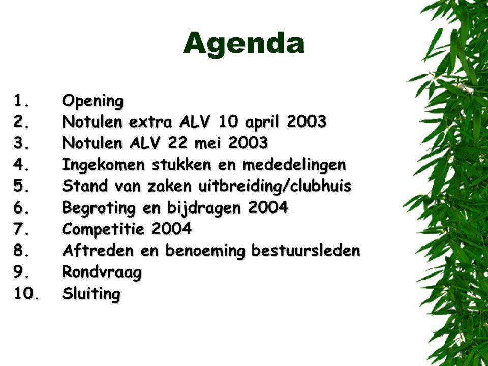 Agenda 1. Opening 2. Notulen extra ALV 10 april 2003