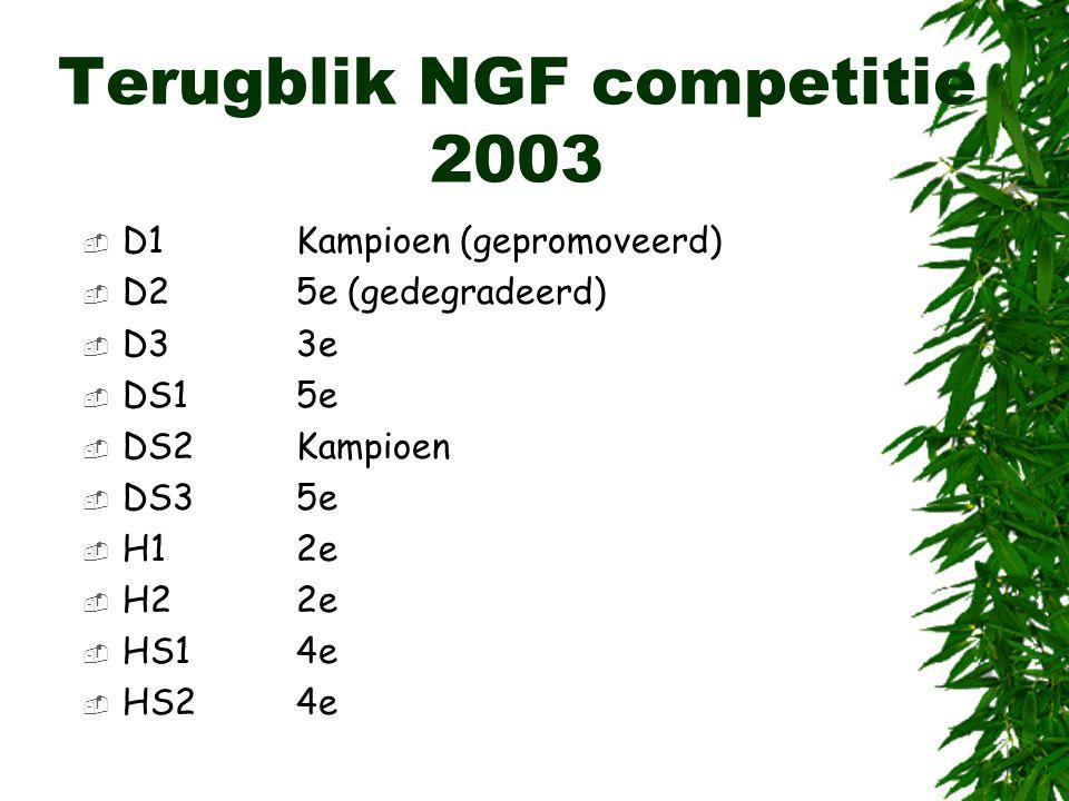 Terugblik NGF competitie 2003