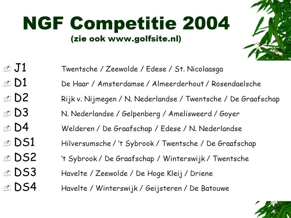 NGF Competitie 2004 (zie ook www.golfsite.nl)